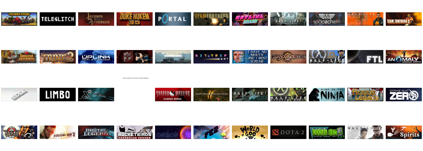 Grid of my Steam Library